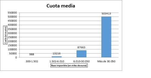 Figura 3 entrada blog